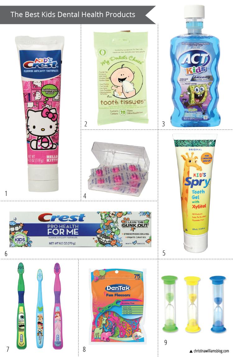 Kids Dental Health